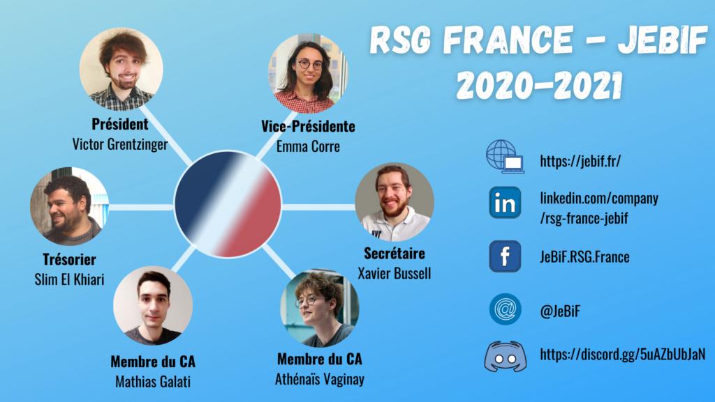 Conseil d'Administration 2020-2021